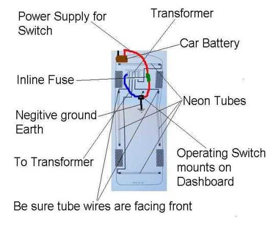 Wiring up neon lights basic guide wiring diagram how to install neon under car lights on your vehicle rh all neon car lights com neon wire light for bikes light wiring diagram cheapraybanclubmaster Image collections