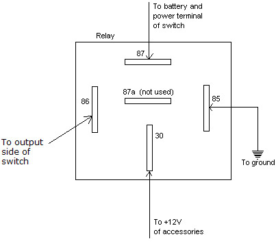 relay diagram how to install a relay power window relay diagram at mifinder.co